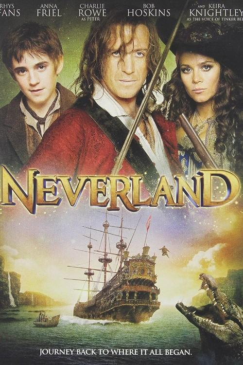 Nevrland Film